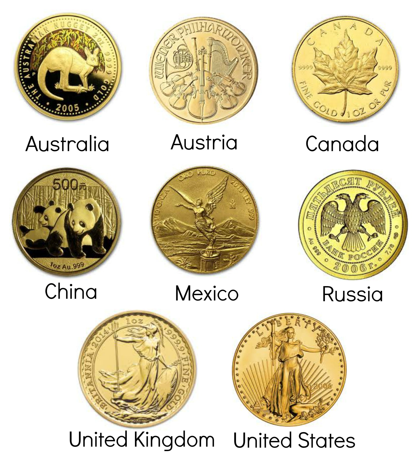 KMG Gold Gold Bullion Coins